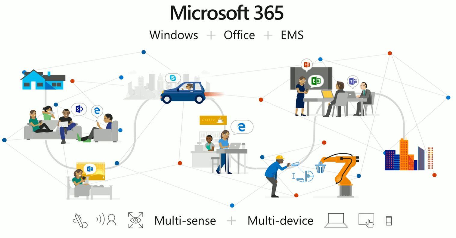 Microsoft Build day 2 (08.05.2018)